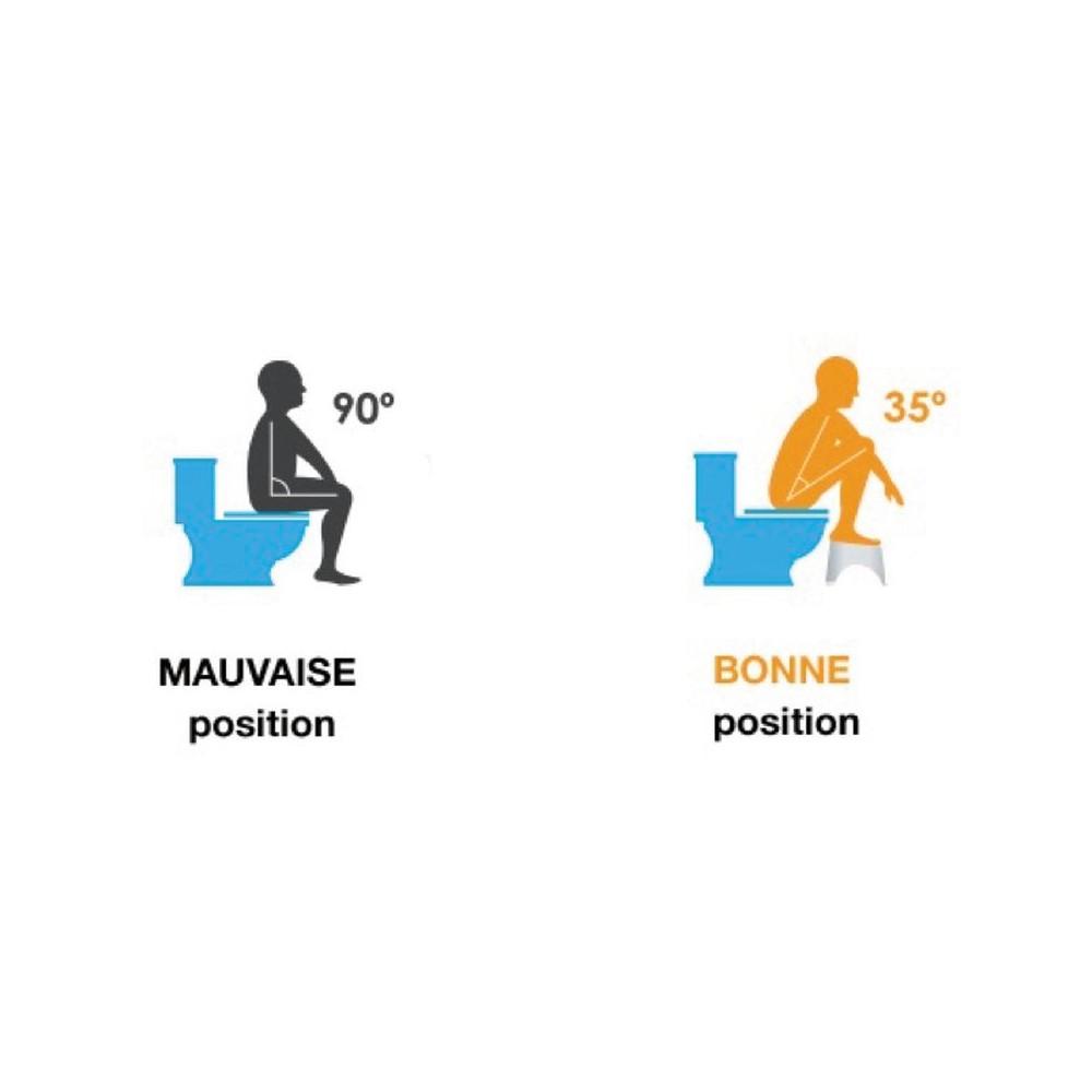 Marchepied position naturelle